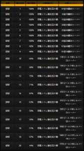 神撃2-2