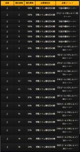 神撃2-3-1