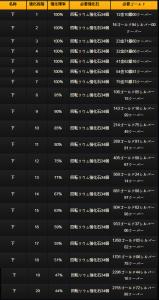神撃2-4-1