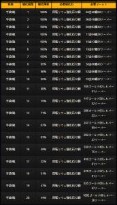 神撃2-5