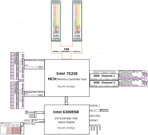 NoA_Diagram4.png