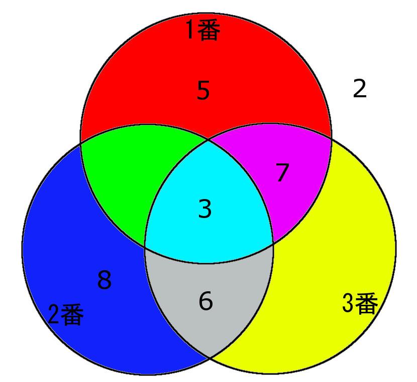 oosakaseikou18k1.jpg