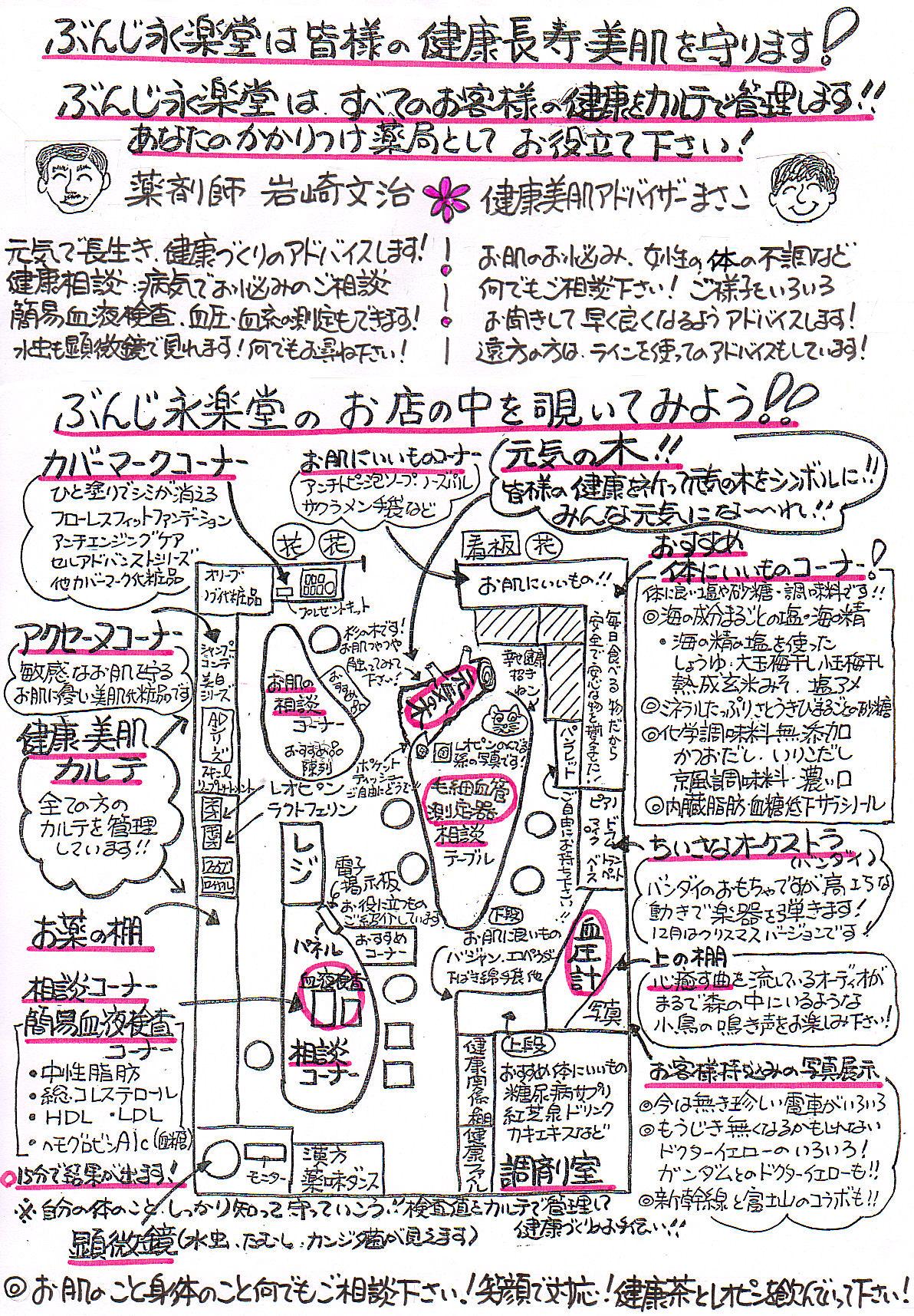 ぶんじ永楽堂ご紹介