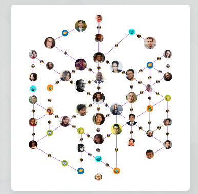 sapien、SPN、サピエン、ICO、トークン、仮想通貨、暗号通貨、ソーシャルネット、ソーシャルメディア、コミュニケーション、チャット、友達、