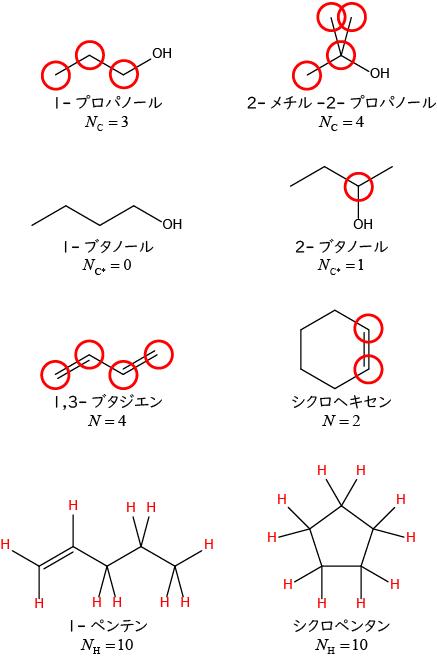 【平成30年度(2018年度)大学入試センター試験】化学・第4問・問1
