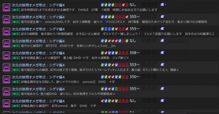 FF14 シグマ編 DPS不足