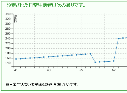 spend-graph.png