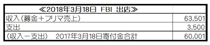FBI H300318