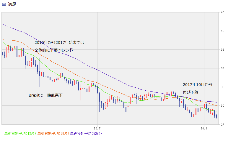 TRY chart1802_02
