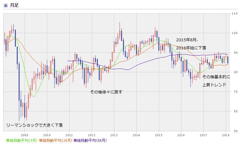 AUD_chart1802_0.png