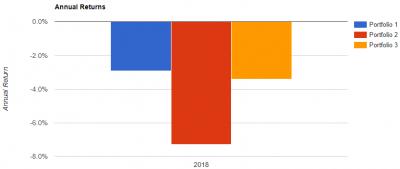 portfolio-201802-20180304.png