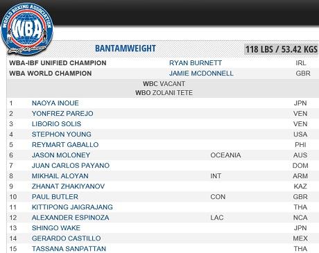WBA201802RATINGS.jpg