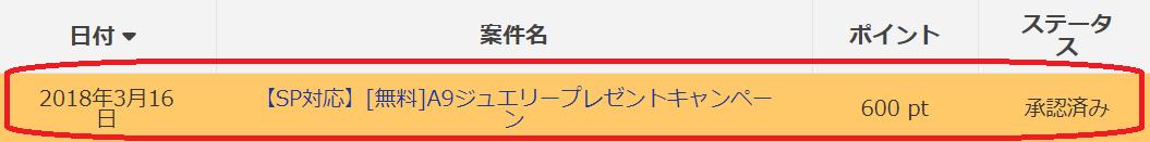 i2iポイント A9ジュエリーキャンペーン ポイント通帳