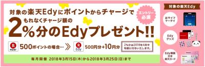 楽天ポイント→楽天Edy 2%増量キャンペーン