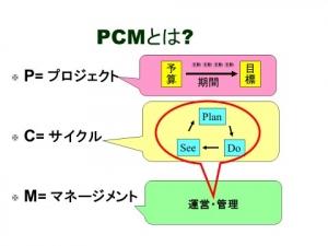 PCMとは