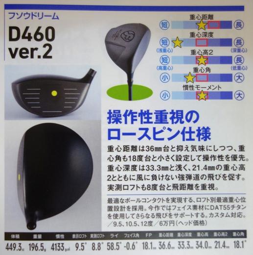 D460ver2ドライバースペックデータ