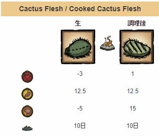 20180309cactus.png