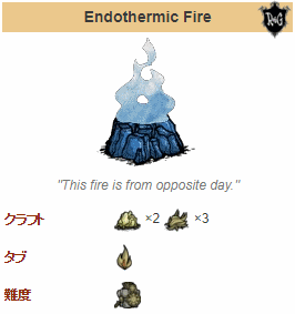 20180309endothermicfire.png