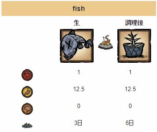 20180309fish.png