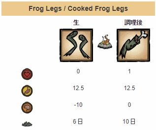20180309froglegs.png