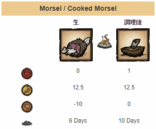 20180309morsel.png