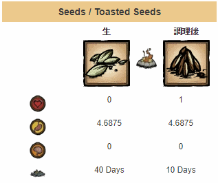 20180309seeds.png