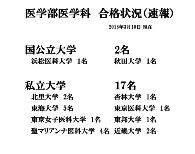 2018大学合格者②