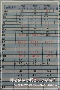 血液検査2月1