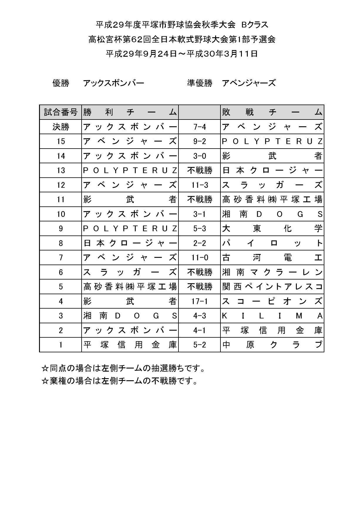 29aub_000001.jpg
