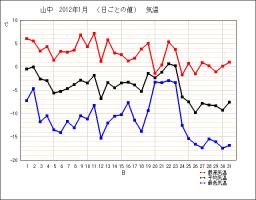 2012.1月_a2