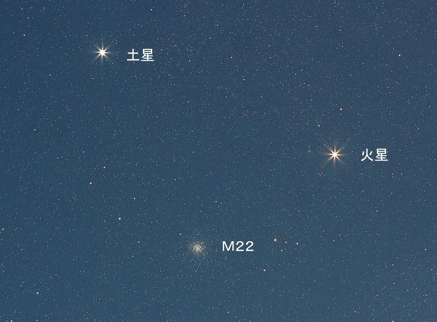 20180331土星と火星の接近