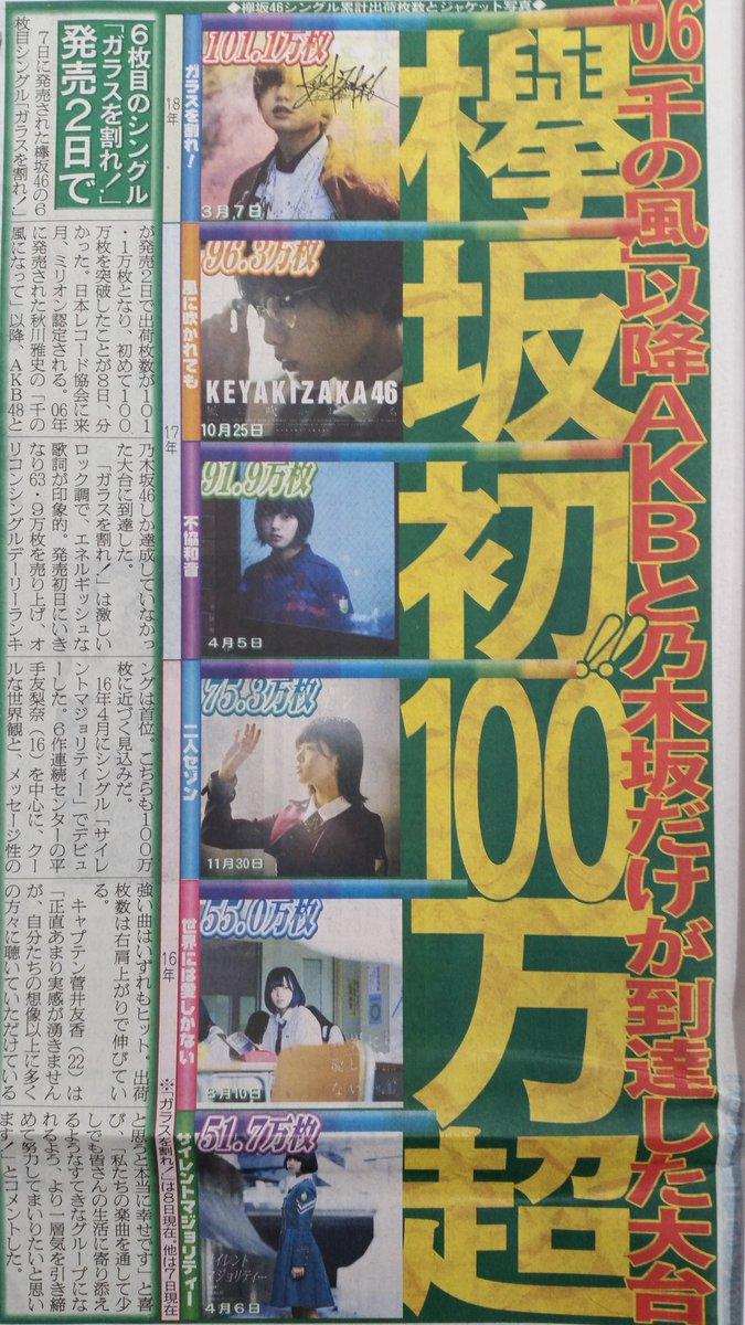 欅坂46が6thシングル「ガラスを割れ!」で初ミリオン