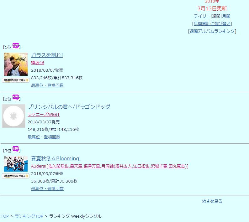 欅坂46 6thシングル「ガラスを割れ!」初週売上