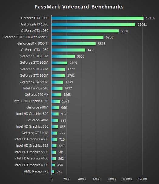 ノートPC_グラフィックス性能比較_180126_01a