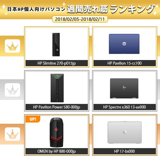 525_HPパソコン売れ筋ランキング_180211_01a