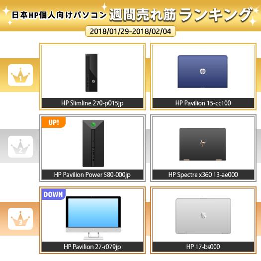 525_HPパソコン売れ筋ランキング_180204_01b