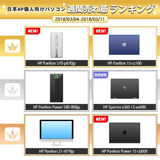 525_HPパソコン売れ筋ランキング_180311_01a