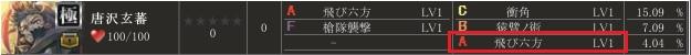 シクレ極  唐沢S1