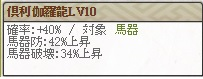 特 伊東Lv10