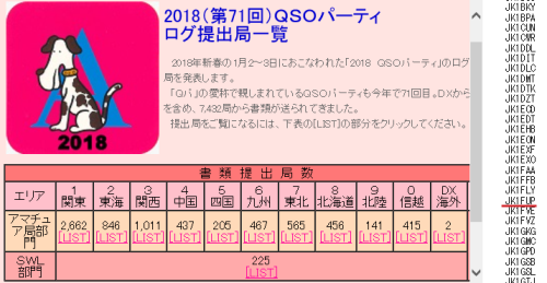 2018 NYP RESULT