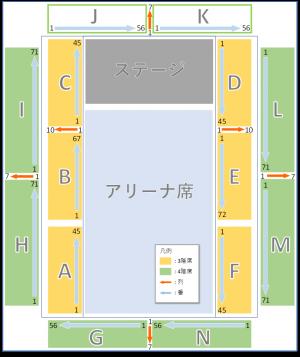 武蔵野の森座席概要
