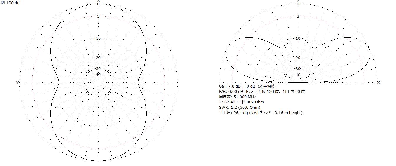 6mDP/パターン図