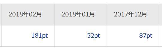 rakuten-research_point-rireki_201802.jpg