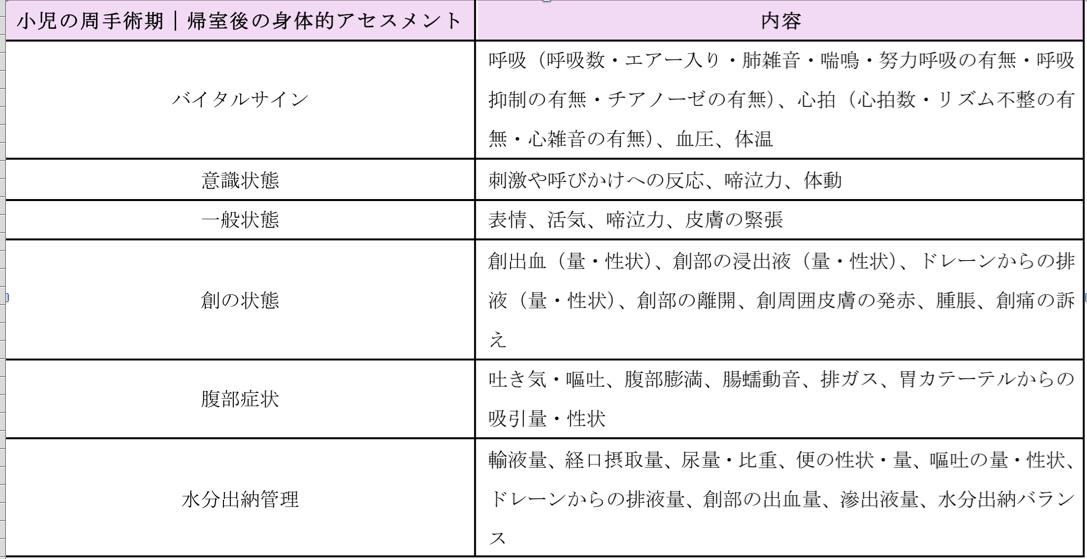 胃がん手術患者の看護 - okayamamc.jp