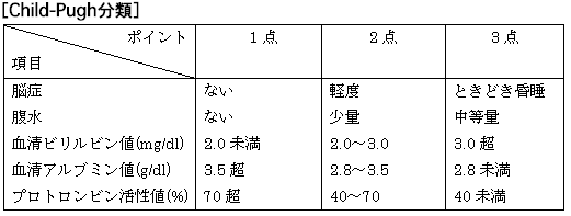 チャイルド分類