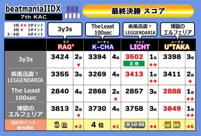 7thiidxのコピー