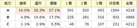 能力_20180311