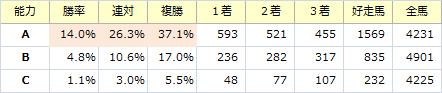 能力_20180318