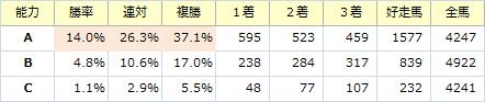 能力_20180325