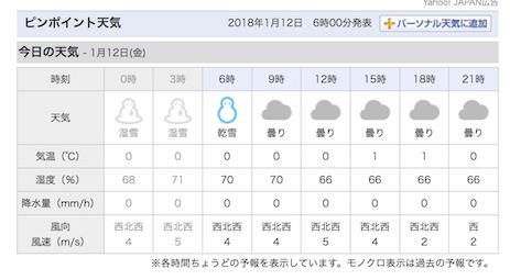 スクリーンショット 2018-01-12 07.34.24